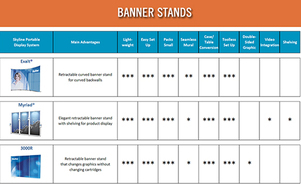 PORTABLE BACK WALL banner stand SYSTEMS