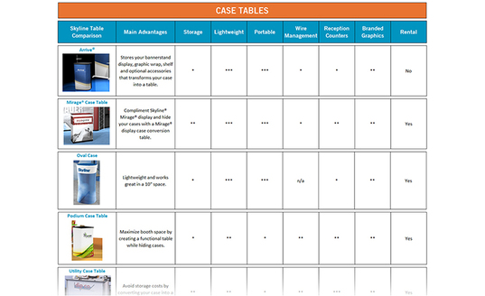 Compare Skyline Table Systems
