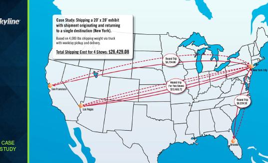 polar original routes